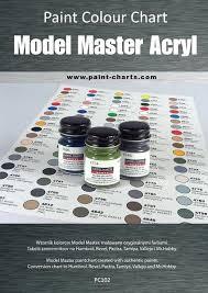 Testors Model Master Acrylic Dennisrodman Co