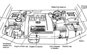 kia sorento engine diagram kia wiring diagrams