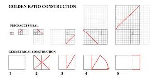Grid Ratio Chart Beyond Architectural Illustration Composition Part 2 The