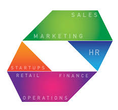 sales for small business resources for small businesses small business center of excellence
