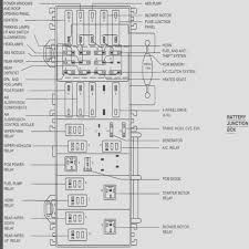 200 extra elegant 1994 ford explorer fuse box diagram wiring house fuse box diagram 200 extra elegant 1994 ford explorer fuse box diagram wiring database house images