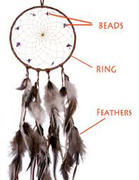 Parts Of A Dream Catcher Geometric Patterns in Dreamcatchers 1