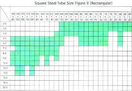 125 Aluminum Square Tube Fyindonesia Co