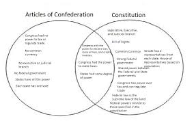 Articles Of Confederation And Constitution Venn Diagram Differences Between The Articles Of Confederation And The U S