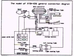 110cc wiring diagram wiring diagram 110cc cdi wiring diagram automotive diagrams