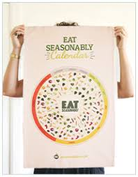 Seasonal Fruit And Veg Chart Uk Seasonal Fruit And Vegetable Calendar Eat Seasonably