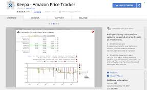 9 Chrome Extensions For Amazon Fba Sellers Amzfinder