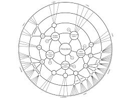 Radial tree wikipedia rh en wikipedia org radial nerve radial tire construction
