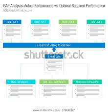 Chart Analysis Software Image Gap Analysis Software Integration Chart Stock Vector