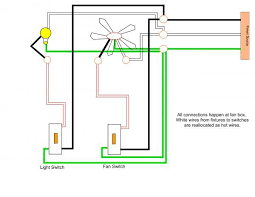 ceiling fan light wiring diagram two switches wiring diagram wiring a ceiling fan and light pro tool reviews