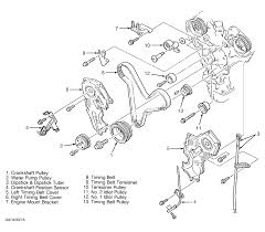 Chevy Cruze Engine Diagram