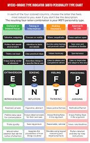Sake Types Chart Pin On 15 Society