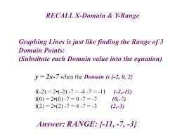 recall x domain y range