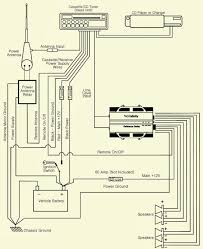 surround sound wiring diagram new surround sound wiring diagram surround sound wiring diagram elegant lovely 4 channel amp wiring sub and 2 speakers xr46