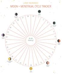 Menstrual Cycle Moon Chart Free Moon Menstrual Tracker Menstrual Cycle Moon Time
