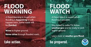 Social Media: Flood Safety