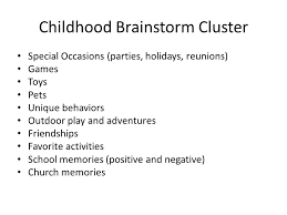 homework due next class thursday sept change essay prewrite  3 childhood brainstorm cluster special occasions parties holidays reunions games toys pets unique behaviors outdoor play and adventures friendships