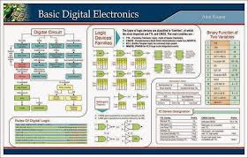 siemens plc wiring diagram images plc scada system architecture diagram wiring diagram or schematic