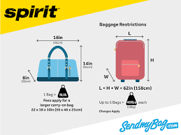 Spirit Airlines Baggage Allowance For Carry On Checked