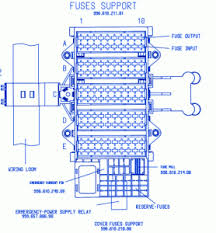 boxter fuse box on boxter images free download wiring diagrams Boxster Fuse Box Diagram boxter fuse box 1 porsche boxster black 2012 boxster yellow porsche boxster 1997 porsche boxster fuse box diagram