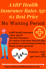 Insurance S Landing Page Examples That Generate Maximum