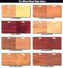 Furniture Wood Stain Colors Cherry Stain On Oak Cherry Wood