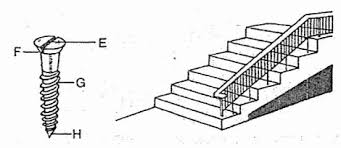 screw simple machine diagram.  Screw Which Part Of The Screw Is A Simple Machine That Works On Same  Principle As Staircase On Screw Simple Machine Diagram I