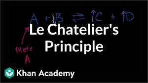Le Chateliers Principle Video Khan Academy