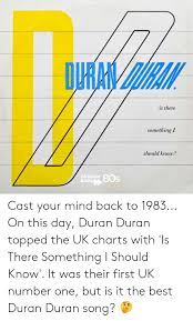 Uk Charts 1983 Is There Something Should Know Radio İ80s Absolute Cast