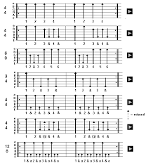 Guitar Strumming Patterns Magnificent Strumming Patterns Rabihs' Guitar Page