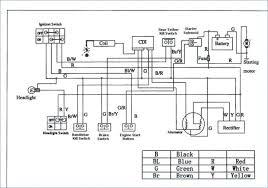 qiye 110cc mini chopper wiring diagram coil all wiring diagram qiye 110cc chopper wiring diagram wiring diagram library mini chopper wiring diagram basic qiye 110cc mini chopper wiring diagram coil