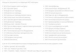 Карта Кукуруза от Евросети отзывы как получить и пополнить условия По таким mcc кодам Кукуруза не начисляет баллы