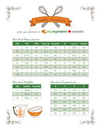 Cooking Conversion Chart Canada A Great Canadian To Usa Cooking Conversion Chart From Key