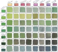 Birgit Oconnors Color Mixing Chart Make A Color Chart To
