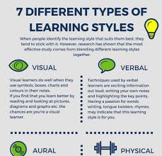 7 Different Types Of Learning Styles Infographic E Learning