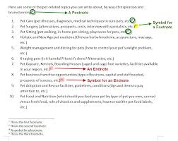 ms word 2010 footnote and endnote