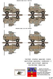 navistar maxxpro mrap vehicle marine corps paper models navistar maxxpro mrap vehicle marine corps paper models vehicles