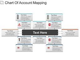 Chart Of Account Mapping Powerpoint Templates Powerpoint