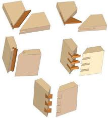 wood joints. however, with the many varied types of wood joinery, a woodworker has number different joints in his arsenal from which to choose, based upon
