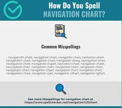 Jart Chart Correct Spelling For Navigation Chart Infographic