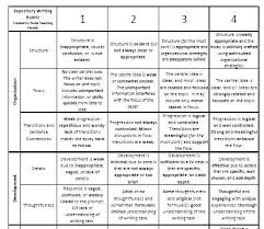 Rubric Template Microsoft Word Editable Rubric Templates Word Format Template Lab Analytic