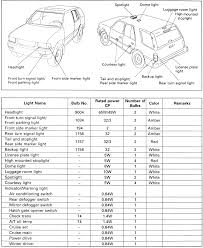 12v Automotive Bulb Chart Repair Guides