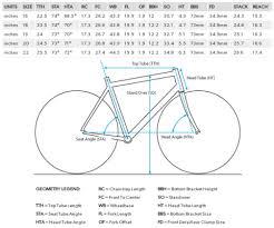 mtb frame geometry part 1 how it fits