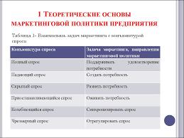 Государственная инновационная политика курсовая Дипломы и курсовые Курсовая теоретические основы государственной политики