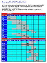 Wheel Width Tire Size Chart Motorcycle Tire Rim Size Calculator Disrespect1st Com