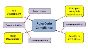 Ethical Decision Making Models Ethical Decision Making Model Rome Fontanacountryinn Com