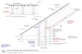 der roof venting similar detail