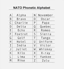 English Alphabet Chart Printable 50 Clean American English Phonetic Alphabet