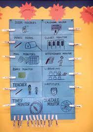 4th Grade Classroom Job Chart Classroom Jobs For All Your Student Helpers Scholastic