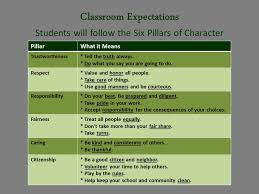 Classroom Expectations - Lessons - Tes Teach
